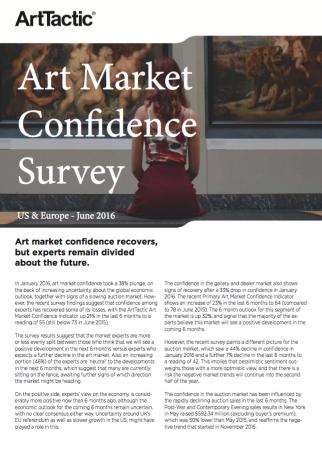 Art Market Confidence Survey