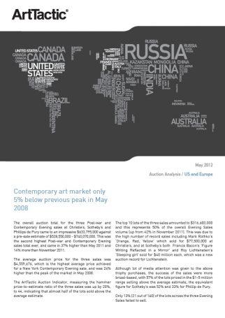 US & European Auction Analysis