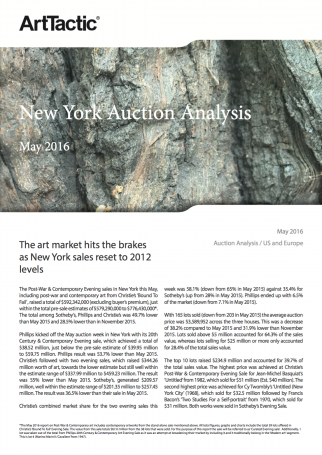 Auction Analysis May 2016