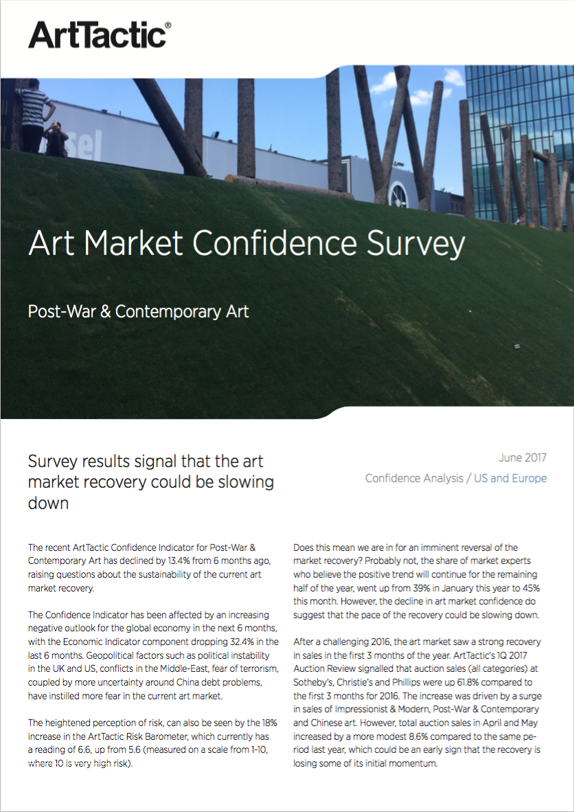 Contemporary Art Market Confidence Analysis - June 2017