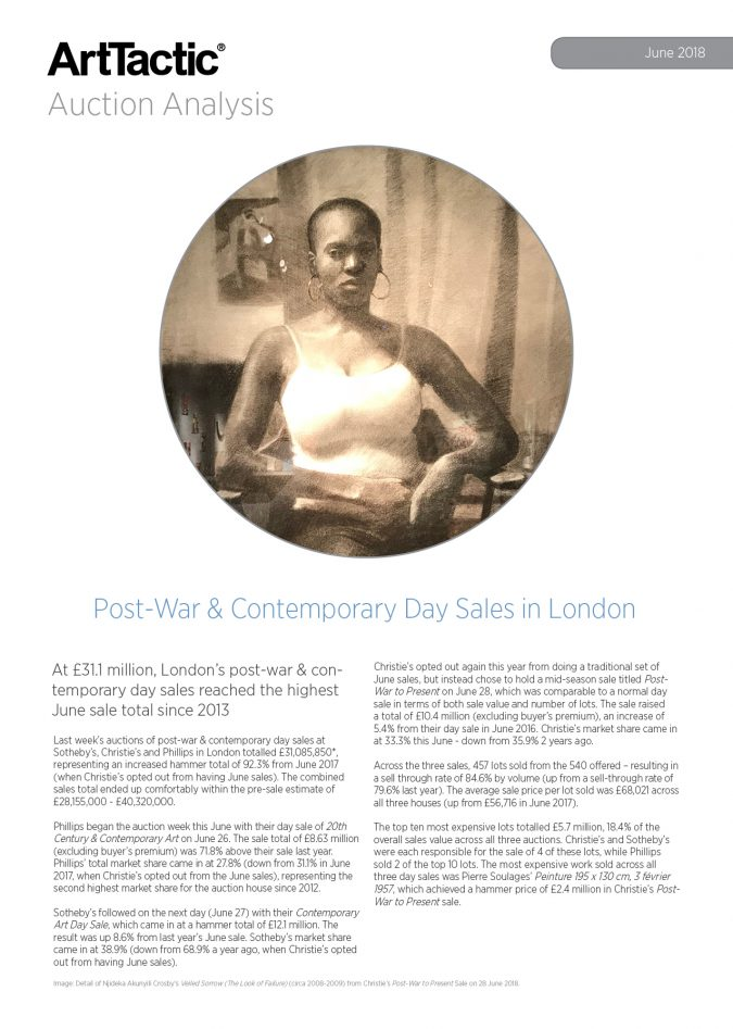 London_DayAuction_June2018